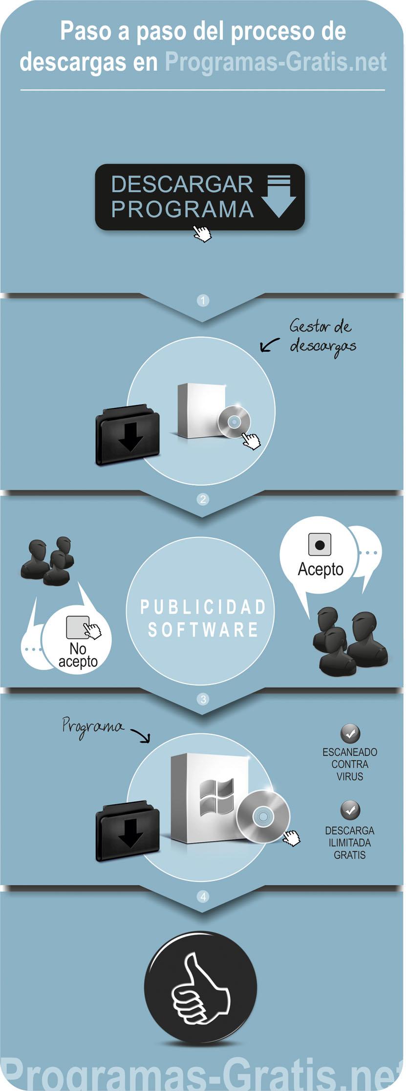 Infografia descargas Programas-Gratis.net