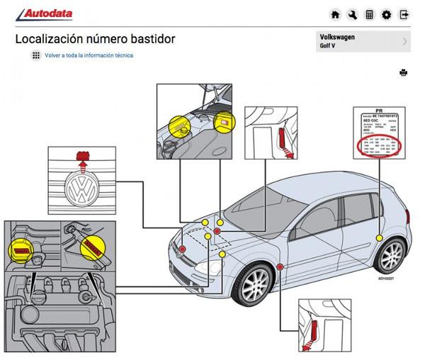Esquema de vehículo de Autodata