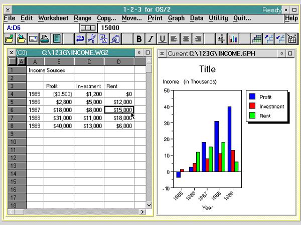 Captura de pantalla de Lotus 123